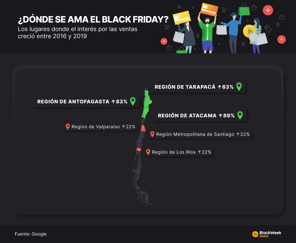 DÓNDE SE AMA EL BLACK FRIDAY?